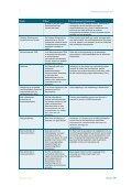 bijlage 2 - Ruimtelijkeplannen.nl - Page 3
