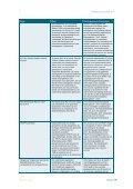 bijlage 2 - Ruimtelijkeplannen.nl - Page 7