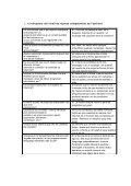 Títol de l'activitat : UN QUADRAT I UN RECTANGLE Àrees ... - Xtec - Page 3