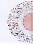 Bilderberger: Was die Finanz-Elite bewegt - Deutschelobby - Seite 2