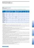 Schweizerischer Impfplan 2013 - Bundesamt für Gesundheit - admin ... - Page 7