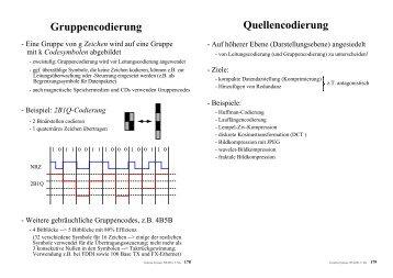 2B1Q-Codierung