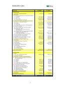 J A H R E S A B S C H L U S S     2012 - Warstein - Page 4