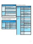 Moniteur Patient IntelliVue MP2 - achats-publics.fr - Page 7