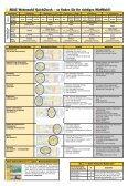 Wohnmobilvermietung Frühbucher-Preisliste 2014 - ADAC - Seite 4