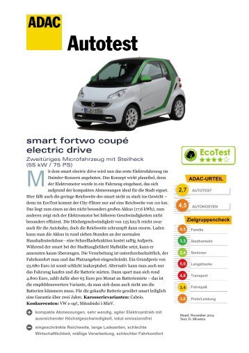 Smart fortwo Coupé electric drive - ADAC