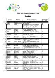 Memberships 04.12.13