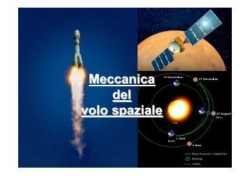 Time measurement: Solar Time