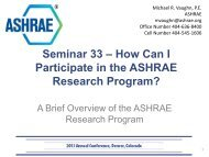 How Can I Participate in the ASHRAE Research Program?