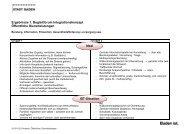 ProtokollÖffentliche Dienstleistungen [PDF, 40.0 KB] - Stadt Baden