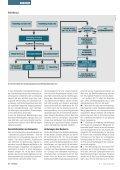 Ansprüche bei Bestellungsänderungen - Baublatt - Seite 3