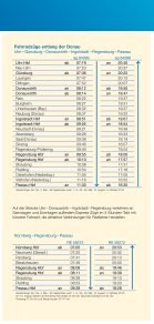 Mit Rad und Bahn durch Bayern - Bayerwald Ticket - Seite 5