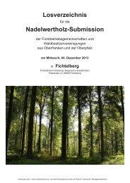 Losverzeichnis Privatwald - Bayerische Staatsforsten