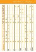 Rasse- und Nutzgeflügel Rasse und Brieftaubenhaltung - Seite 5