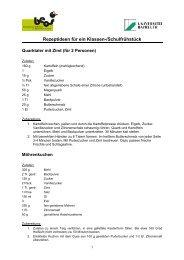 Rezeptideen II Schulfrühstück - BEOS