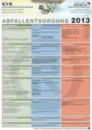 ABFALLENTSORGUNG 2013 - in der Gemeinde Berneck
