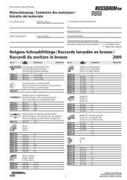 Rotguss-Schraubfittings / Raccords taraudés en ... - Birchmeier AG