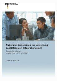 Nationaler Aktionsplan zur Umsetzung des Nationalen ...