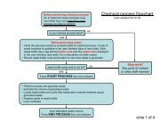 Electronic Chemical Recipe/Waste Log instructions