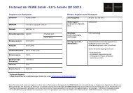 Anleihen-Factsheet - Börse Stuttgart