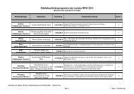 Städtebauförderprogramm des Landes NRW 2013