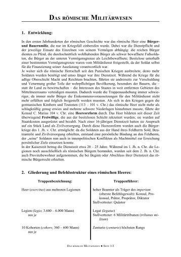 Römisches Militärwesen - Breu-seite.de