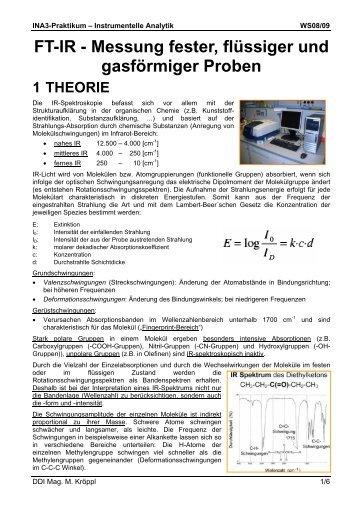 FT-IR - Messung fester, flüssiger und gasförmiger Proben