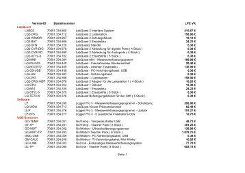 Vernier Katalog Preise