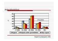 Gravides rygevaner i fht. sociodemografiske forhold og livsstilsfaktorer