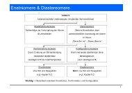 Enatniomere & Diastereomere