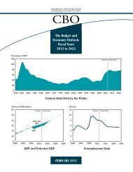 CBO: The Budget and Economic Outlook: Fiscal Years 2013 to 2023