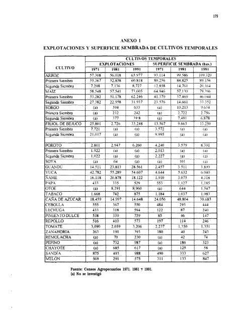 diversidad de los musgos de panamá