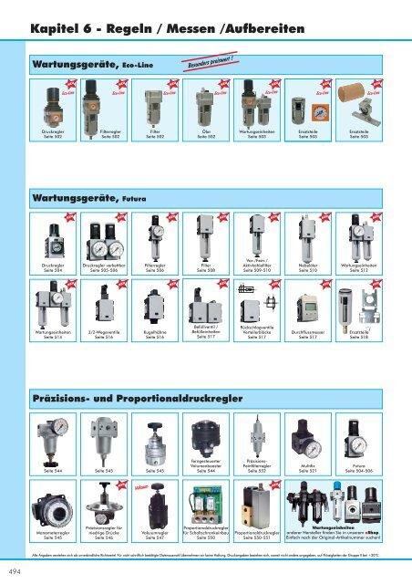 Druckluft Filterregler Druckregler Eco Line mit automatischem Ablassventil