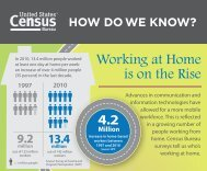 Working at Home is on the Rise - Census Bureau