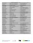 Framtidens återvinningsteknik 2011 – Program - Chalmers tekniska ... - Page 4
