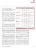 Articles Cardiovascular outcomes with etoricoxib and diclofenac in ... - Page 5