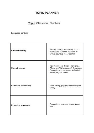 00 Topic Planner Classroom Numbers - cisOnline