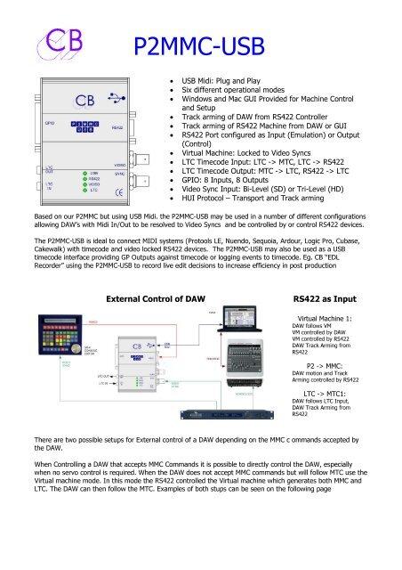 P2MMC-USB - CB Electronics