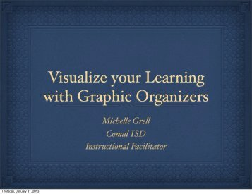 Visualize your Learning with Graphic Organizers