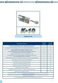 K10 Wendeschlüsselsystem - Page 4