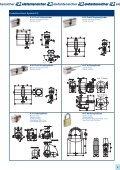 K10 Wendeschlüsselsystem - Page 5