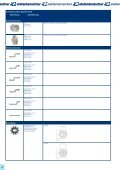 K10 Wendeschlüsselsystem - Page 6