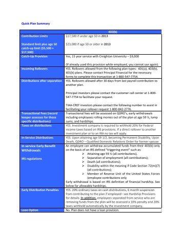 Quick Plan Summary - Creighton University