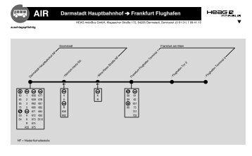 Linie AIR (PDF, 144KB) - Dadina