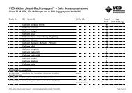 "VCD-Aktion ""Maut-Flucht stoppen!"" – Erste Bestandsaufnahme"
