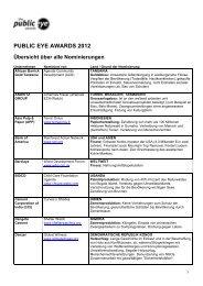PUBLIC EYE AWARDS 2012 Übersicht über alle Nominierungen