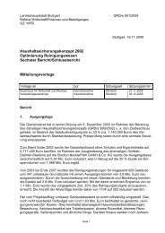 Haushaltssicherungskonzept 2002 Optimierung ... - Stuttgart