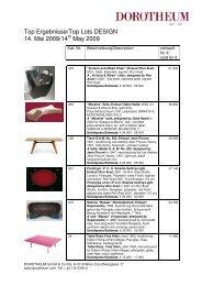 Toplots Design 14. 5. 2009 - Dorotheum