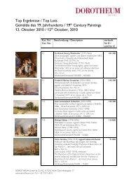 Top-Ten Auktionsergebnisse vom 12. 10. 2010 - Dorotheum