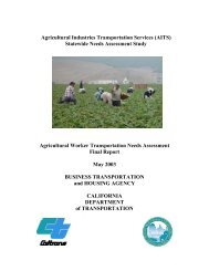 Agricultural Industries Transportation Services (AITS) Statewide ...